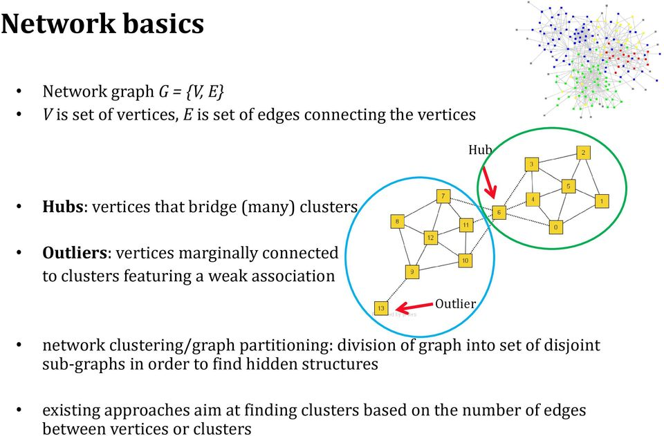 association Outlier network clustering/graph partitioning: division of graph into set of disjoint sub-graphs in