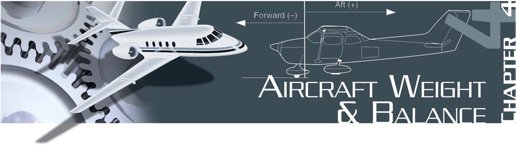 The weight of an aircraft and its balance are extremely important for operating an aircraft in a safe and efficient manner.