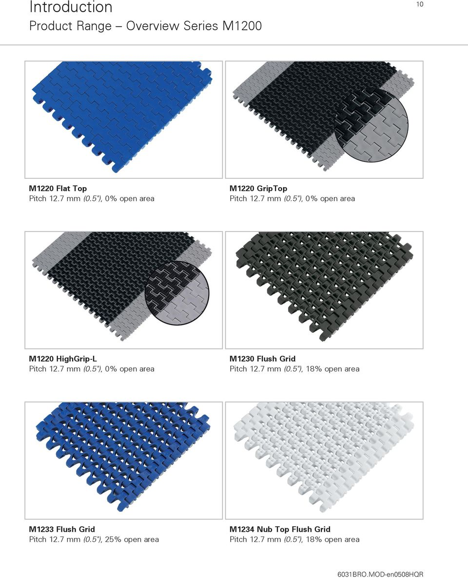 "7 mm (0.5""), 0% open area M1230 Flush Grid Pitch 12.7 mm (0.5""), 18% open area M1233 Flush Grid Pitch 12."