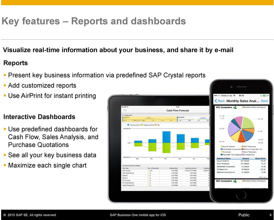 reports Use AirPrint for instant printing Interactive Dashboards Use predefined dashboards for Cash