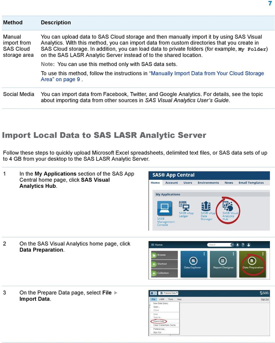 In addition, you can load data to private folders (for example, My Folder) on the SAS LASR Analytic Server instead of to the shared location. Note: You can use this method only with SAS data sets.