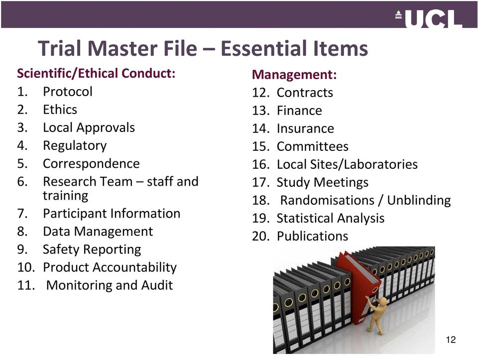 Product Accountability 11. Monitoring and Audit Management: 12. Contracts 13. Finance 14. Insurance 15. Committees 16.