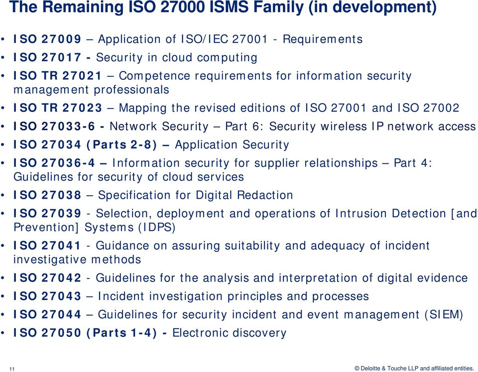 Application Security ISO 27036-4 Information security for supplier relationships Part 4: Guidelines for security of cloud services ISO 27038 Specification for Digital Redaction ISO 27039 - Selection,