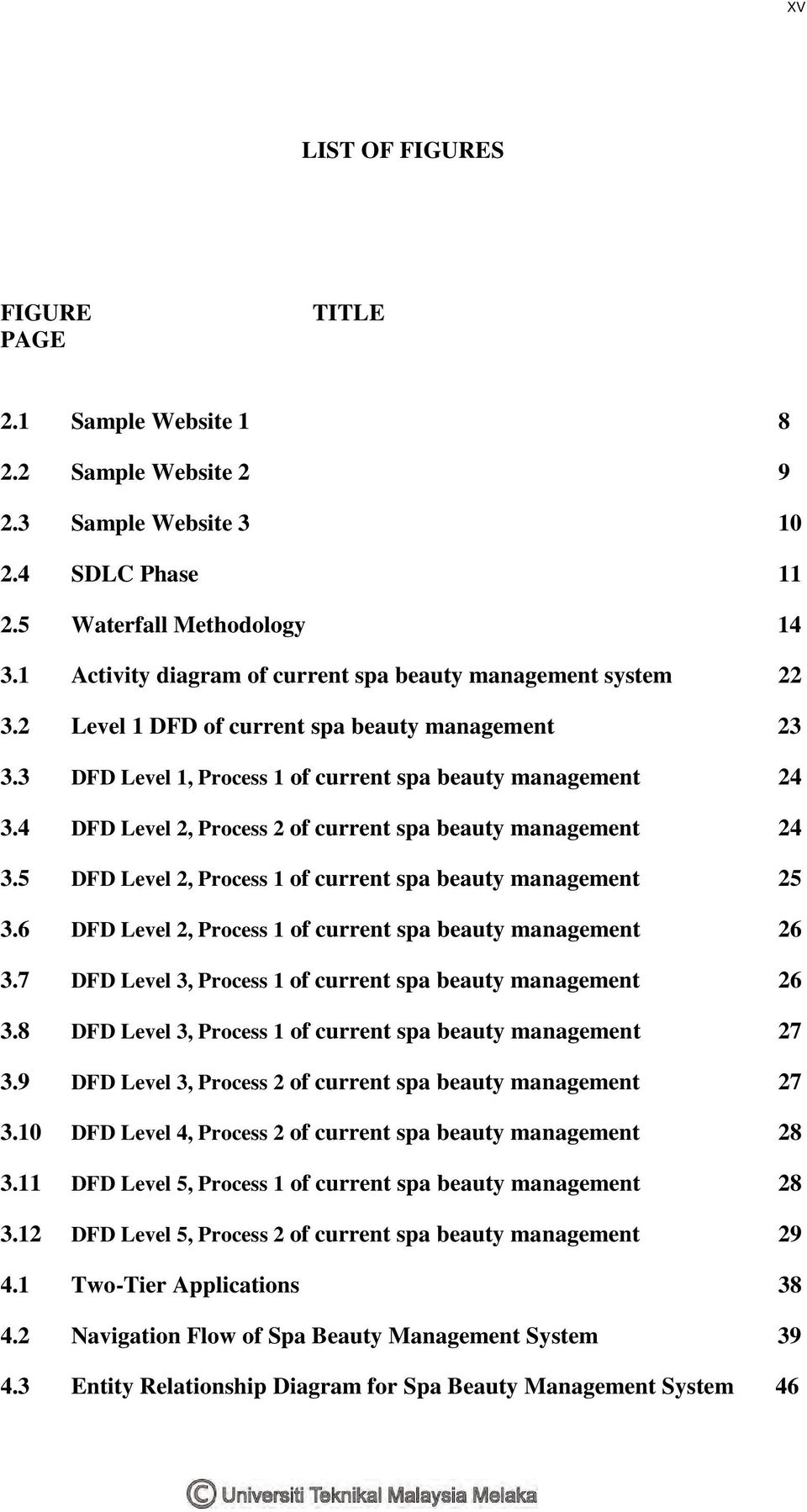 4 DFD Level 2, Process 2 of current spa beauty management 24 3.5 DFD Level 2, Process 1 of current spa beauty management 25 3.6 DFD Level 2, Process 1 of current spa beauty management 26 3.