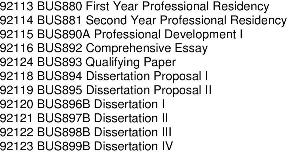 Paper 92118 BUS894 Dissertation Proposal I 92119 BUS895 Dissertation Proposal II 92120 BUS896B