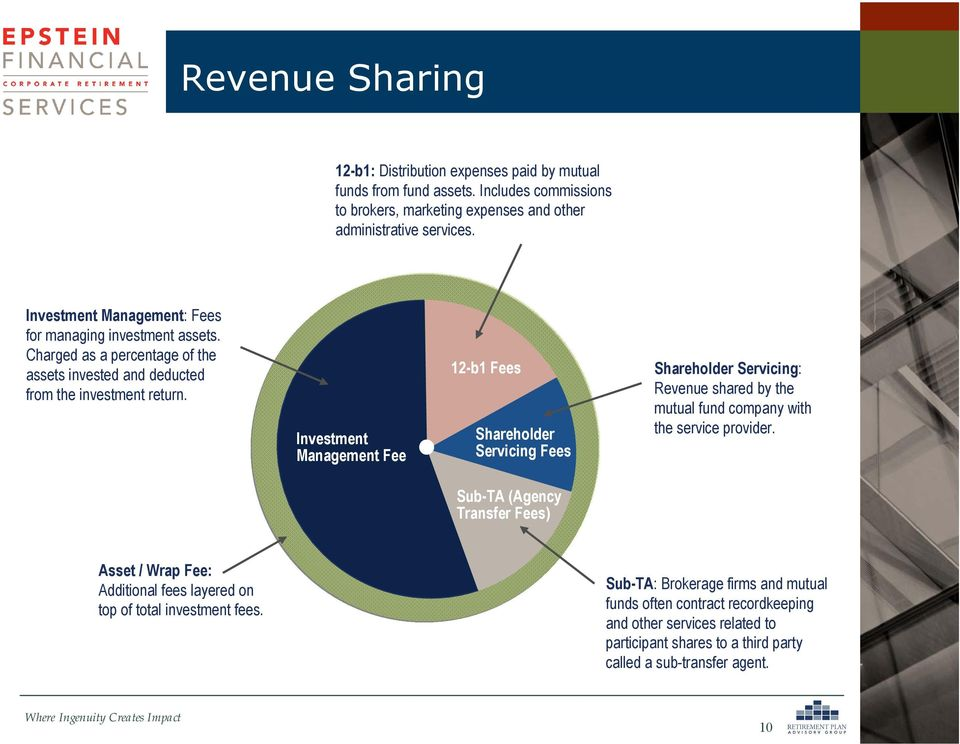 Investment Management Fee 12-b1 Fees Shareholder Servicing Fees Shareholder Servicing: Revenue shared by the mutual fund company with the service provider.