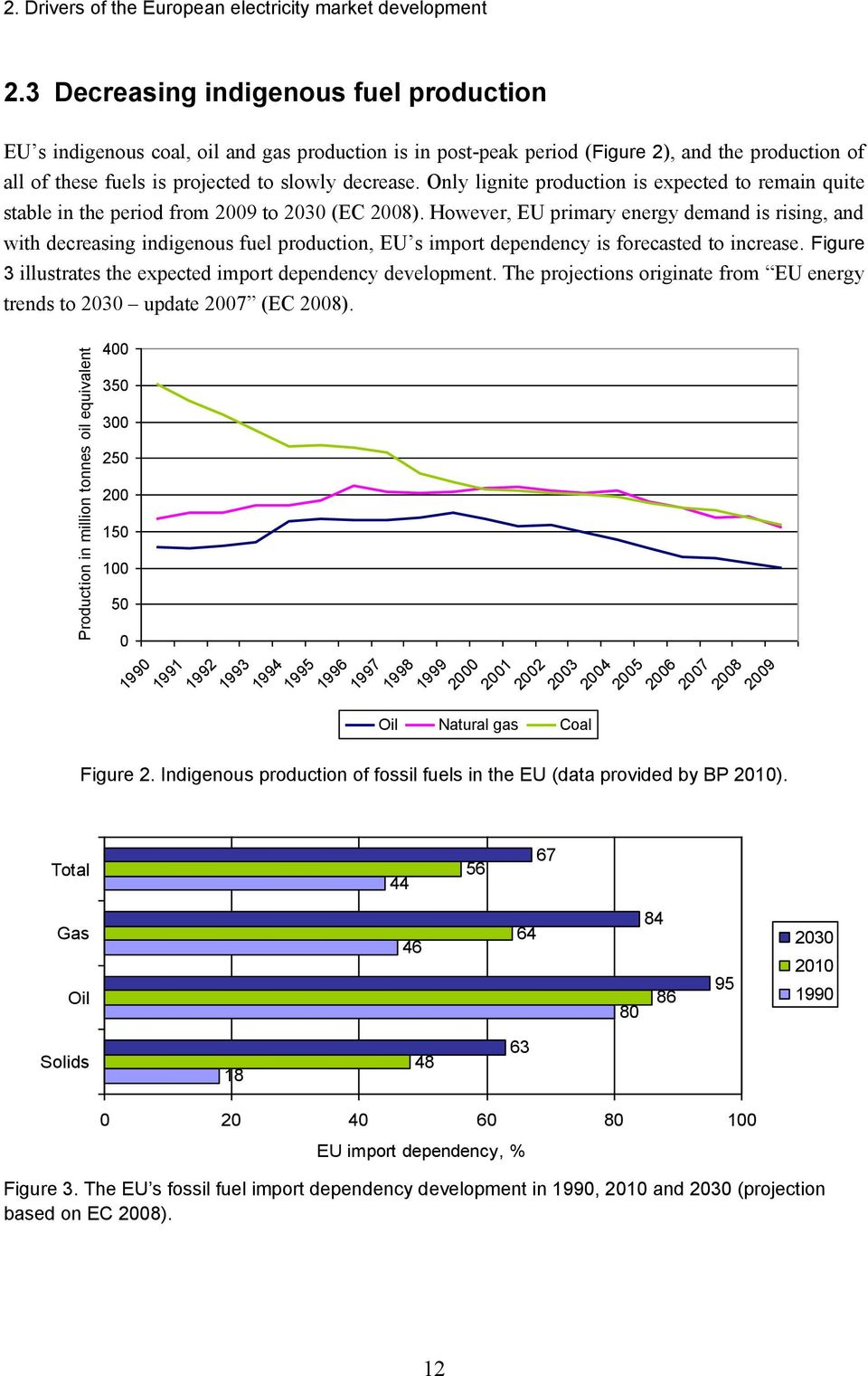 Only lignite production is expected to remain quite stable in the period from 2009 to 2030 (EC 2008).
