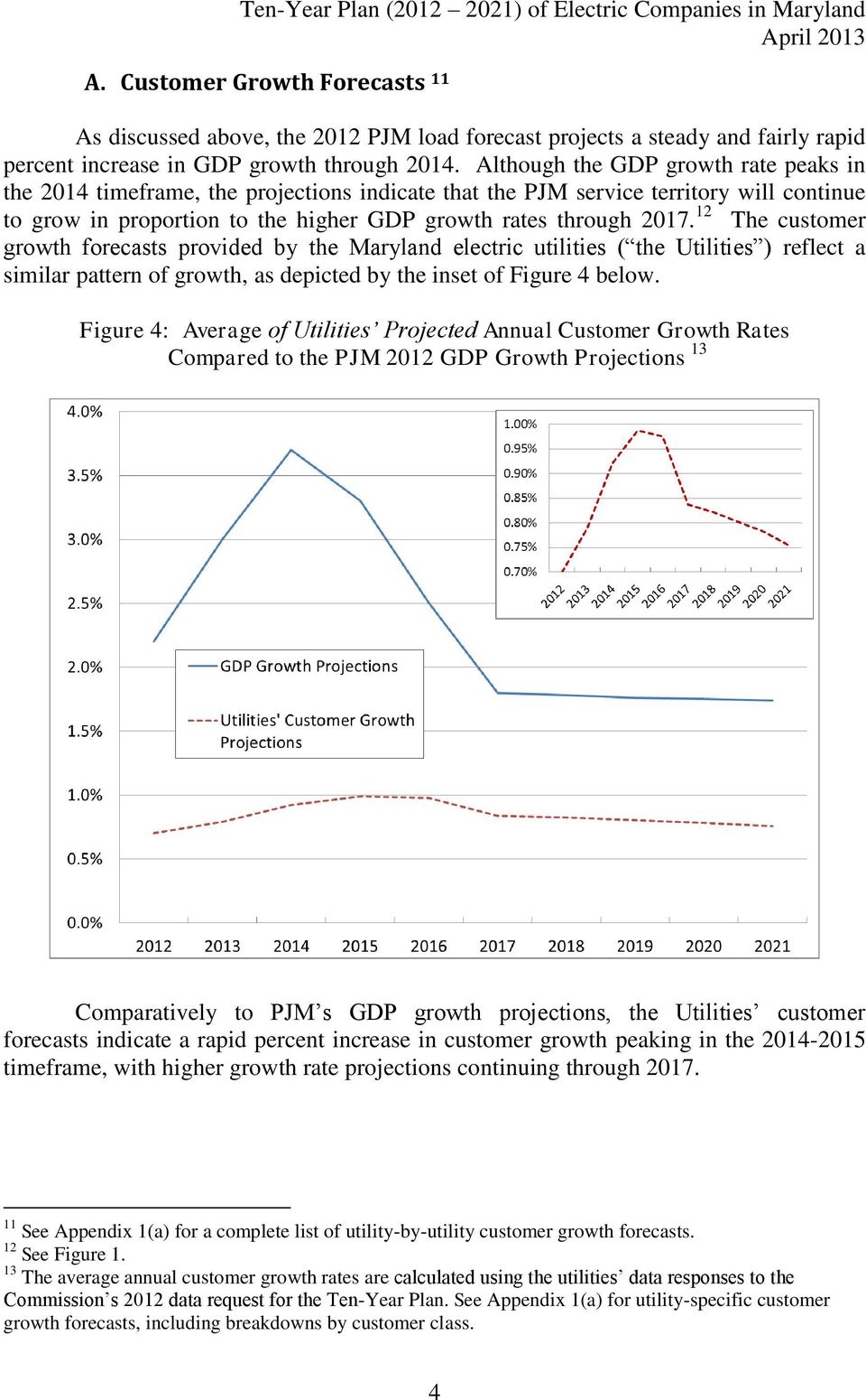 12 The customer growth forecasts provided by the Maryland electric utilities ( the Utilities ) reflect a similar pattern of growth, as depicted by the inset of Figure 4 below.