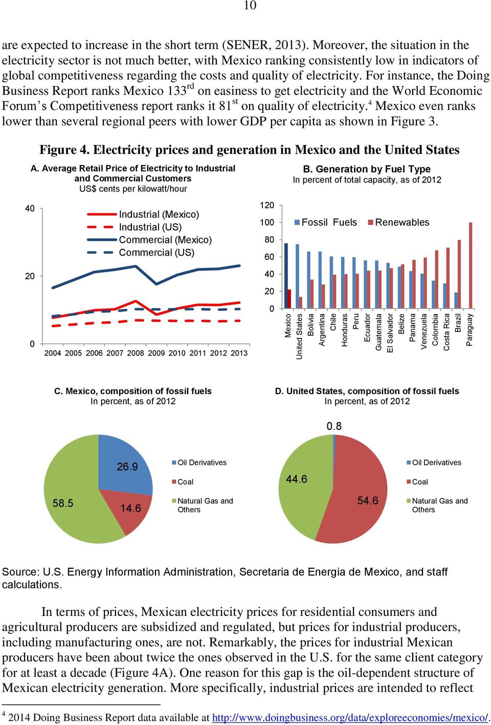 Moreover, the situation in the electricity sector is not much better, with Mexico ranking consistently low in indicators of global competitiveness regarding the costs and quality of electricity.