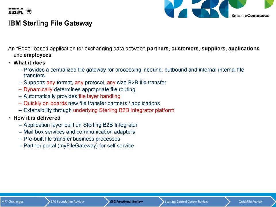 file layer handling Quickly on-boards new file transfer partners / applications Extensibility through underlying Sterling B2B Integrator platform How it is delivered Application layer built on