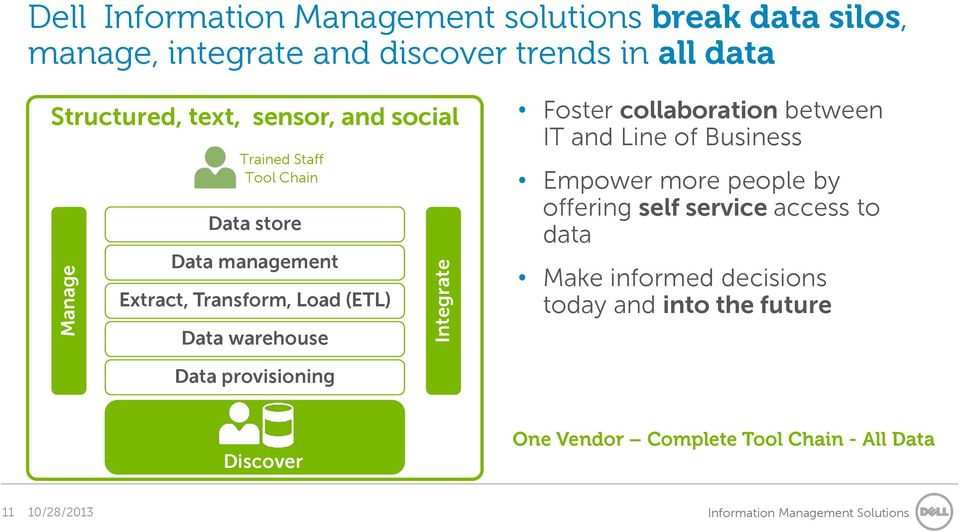 warehouse Foster collaboration between IT and Line of Business Empower more people by offering self service access to data Make