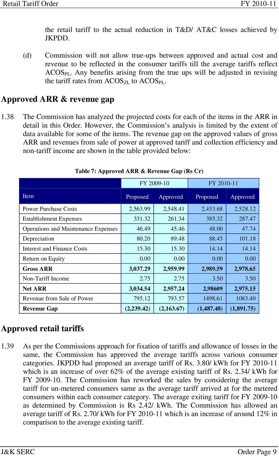 Any benefits arising from the true ups will be adjusted in revising the tariff rates from ACOS ZL to ACOS PL. Approved ARR & revenue gap 1.