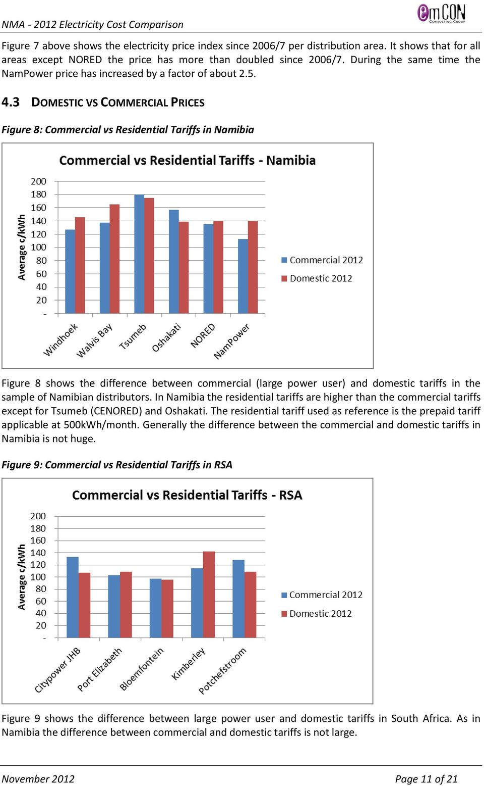 3 DOMESTIC VS COMMERCIAL PRICES Figure 8: Commercial vs Residential Tariffs in Namibia Figure 8 shows the difference between commercial (large power user) and domestic tariffs in the sample of