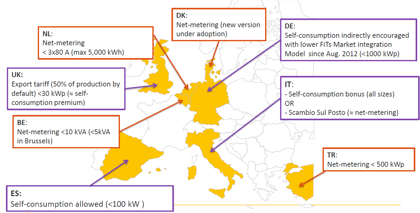 Figure 1 Overview of main net-metering and self-consumption schemes in Europe Source: EPIA Self-consumption mechanisms are progressively being developed in the EU, but should be encouraged further