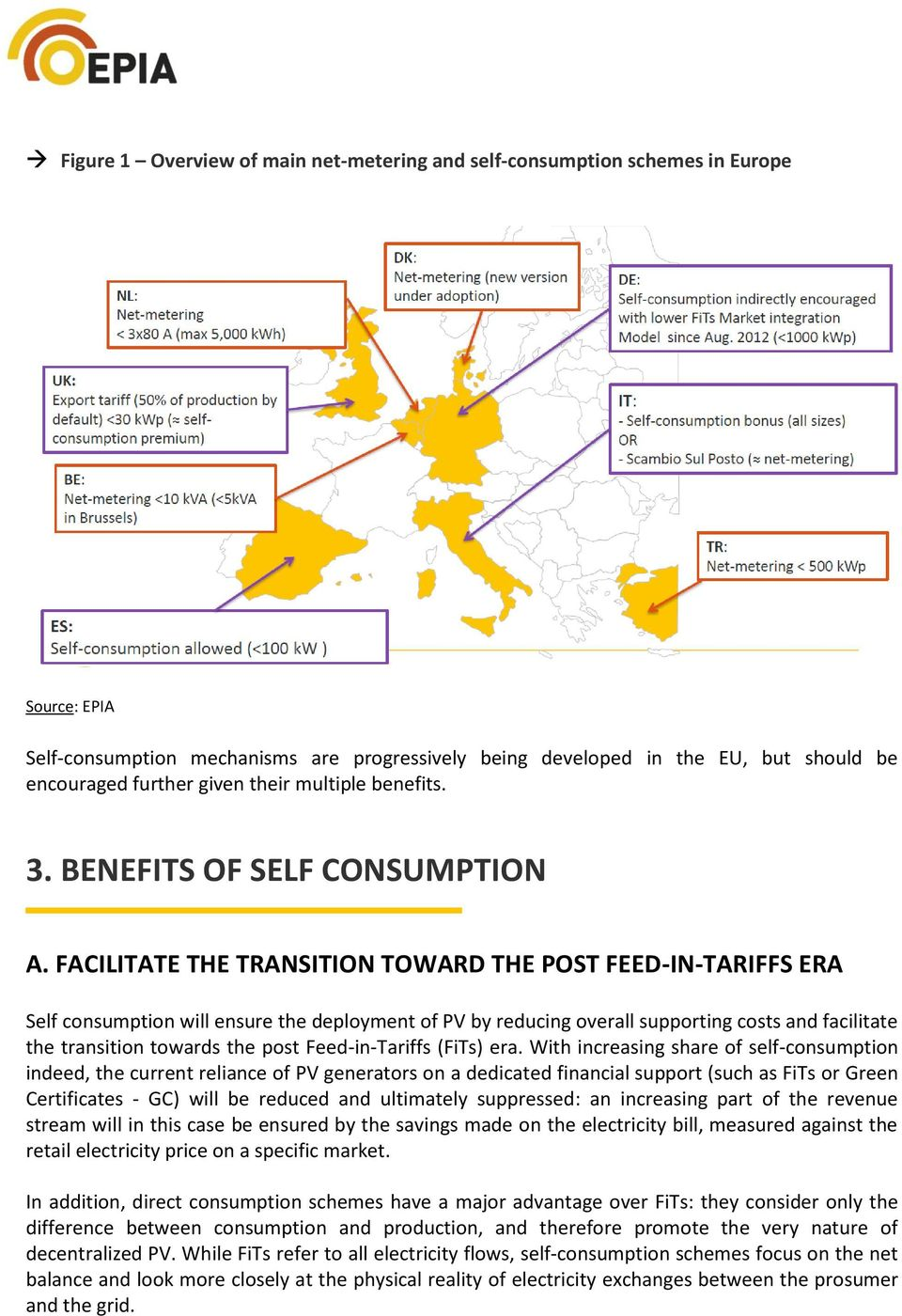 FACILITATE THE TRANSITION TOWARD THE POST FEED-IN-TARIFFS ERA Self consumption will ensure the deployment of PV by reducing overall supporting costs and facilitate the transition towards the post