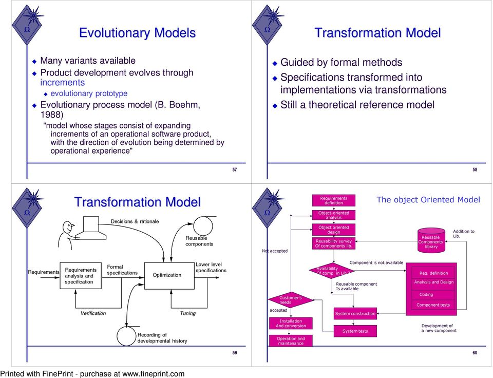 methods Specifications transformed into implementations via transformations Still a theoretical reference model 57 58 Transformation Model Decisions & rationale Reusable components Not accepted