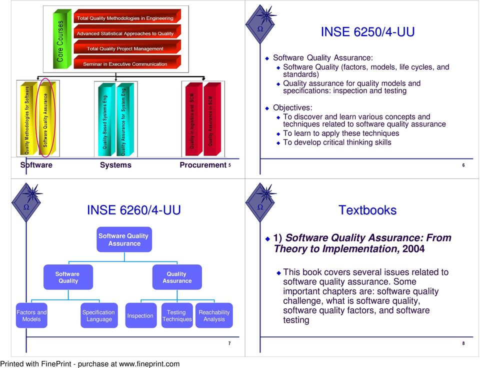 INSE 6260/4-UU Textbooks Software Quality Assurance 1) Software Quality Assurance: From Theory to Implementation, 2004 Factors and Models Software Quality Specification Language Inspection Quality