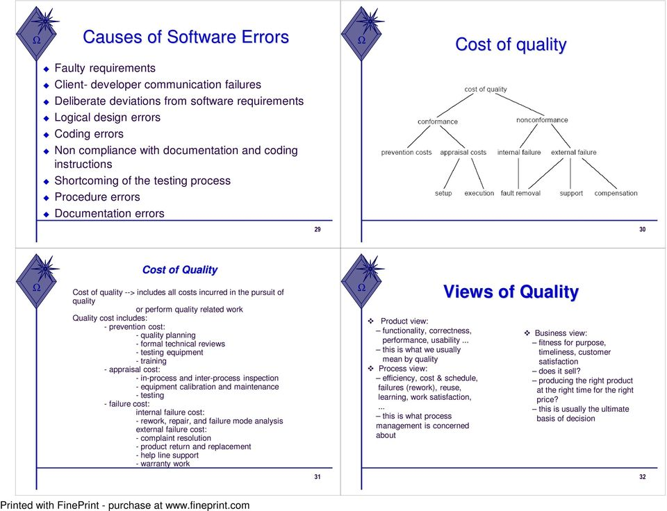 the pursuit of quality or perform quality related work Quality cost includes: - prevention cost: - quality planning - formal technical reviews - testing equipment - training - appraisal cost: -