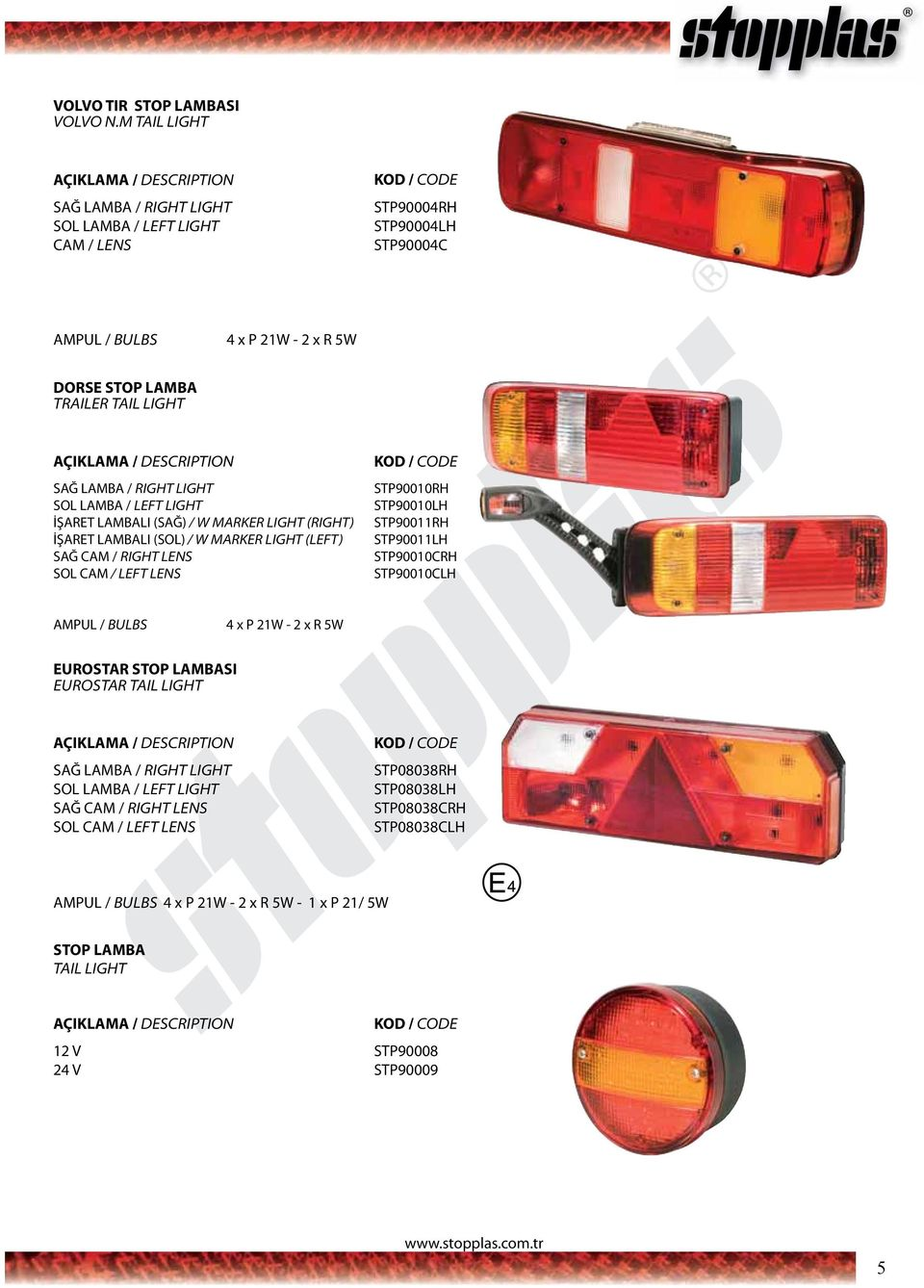 LAMBALI (SAĞ) / W MARKER LIGHT (RIGHT) İŞARET LAMBALI (SOL) / W MARKER LIGHT (LEFT) SAĞ CAM / RIGHT LENS SOL CAM / LEFT LENS STP90010RH STP90010LH STP90011RH
