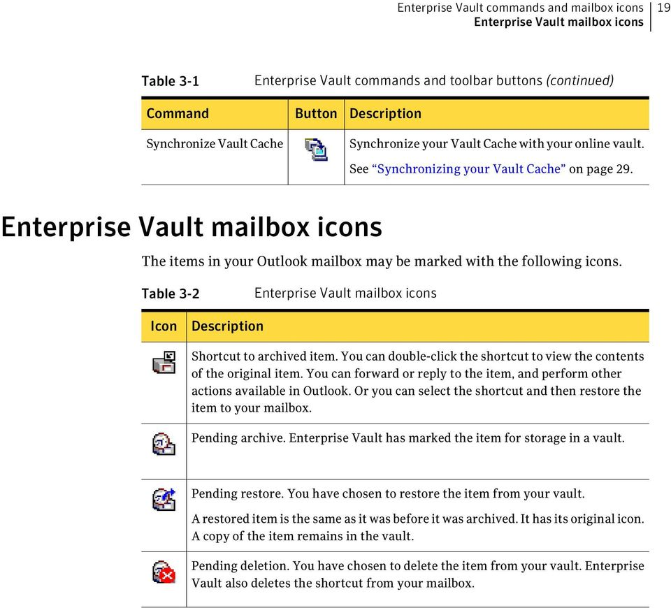 Enterprise Vault mailbox icons The items in your Outlook mailbox may be marked with the following icons. Table 3-2 Enterprise Vault mailbox icons Icon Description Shortcut to archived item.