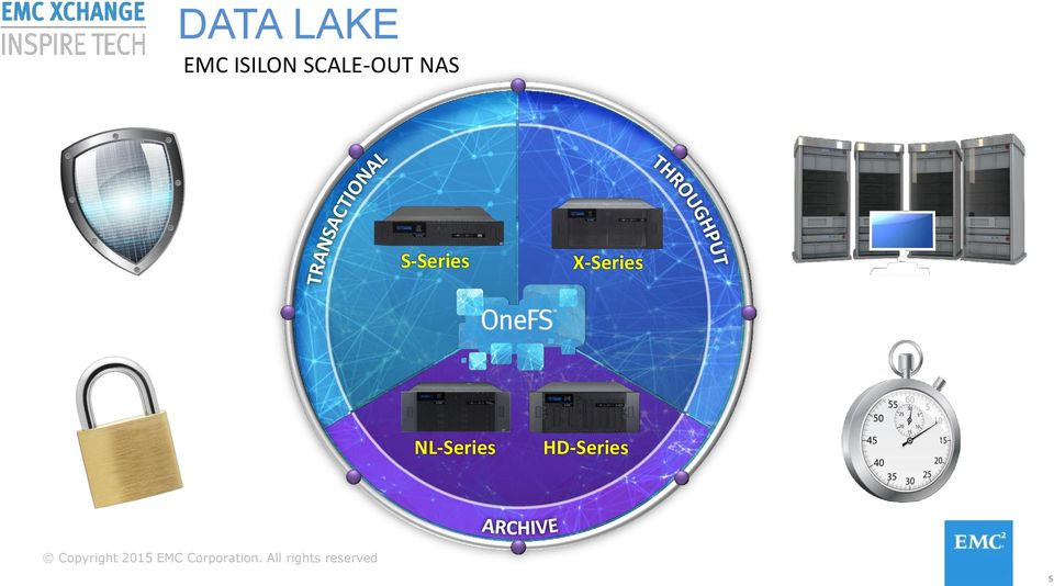 Lake DATA MANAGEMENT NL-Series