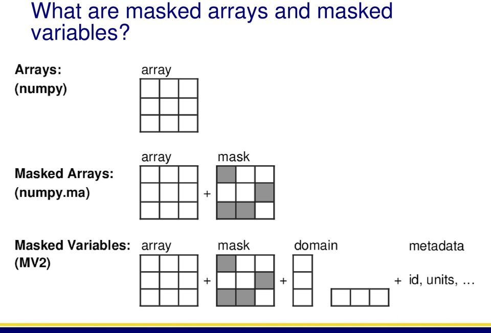 Masked Array Python Related Keywords & Suggestions - Masked Array
