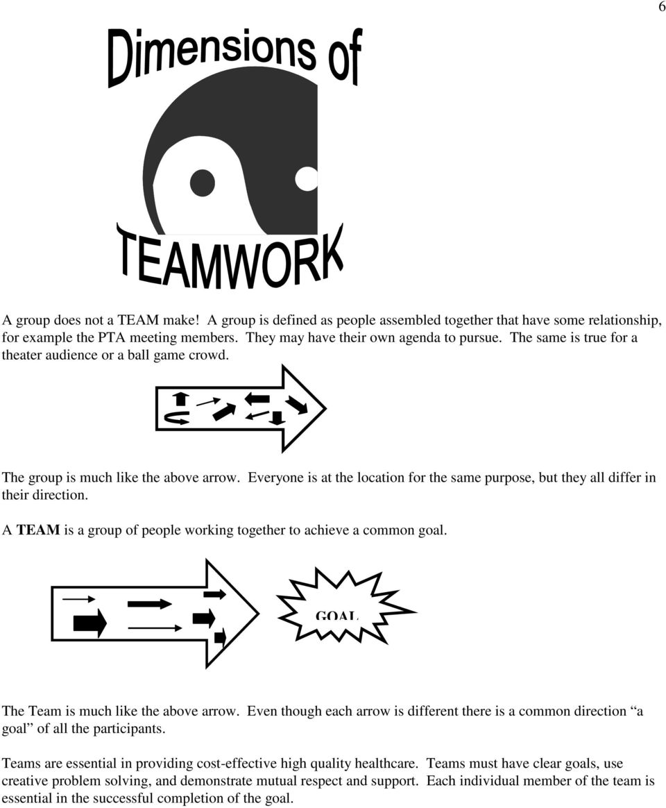 A TEAM is a group of people working together to achieve a common goal. GOAL The Team is much like the above arrow.