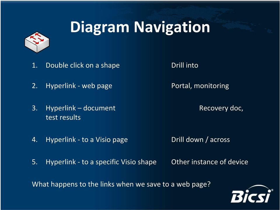 Diagramming ITS Infrastructure and ITIL Services with Visio