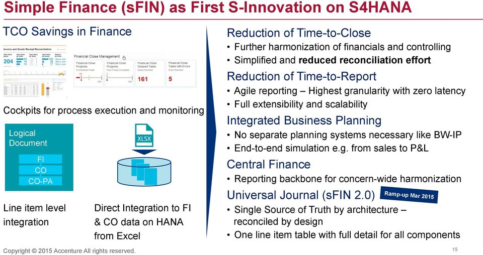 reporting Highest granularity with zero latency Full extensibility and scalability Integrated Business Planning No separate planning systems necessary like BW-IP End-to-end simulation e.g. from sales to P&L Central Finance Reporting backbone for concern-wide harmonization Universal Journal (sfin 2.
