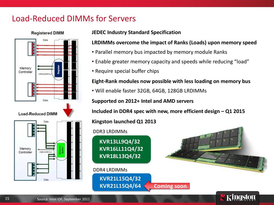 memory bus Will enable faster 32GB, 64GB, 128GB LRDIMMs Supported on 2012+ Intel and AMD servers Included in DDR4 spec with new, more efficient design Q1 2015