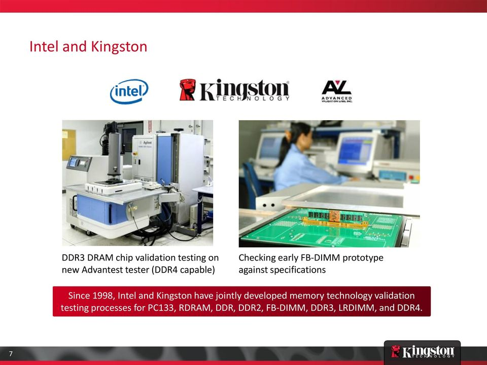 1998, Intel and Kingston have jointly developed memory technology validation
