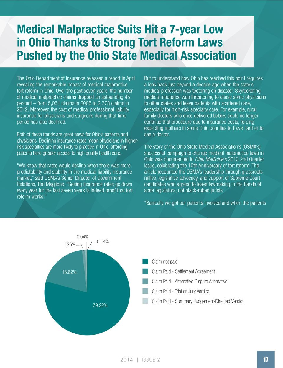 Over the past seven years, the number of medical malpractice claims dropped an astounding 45 percent from 5,051 claims in 2005 to 2,773 claims in 2012.