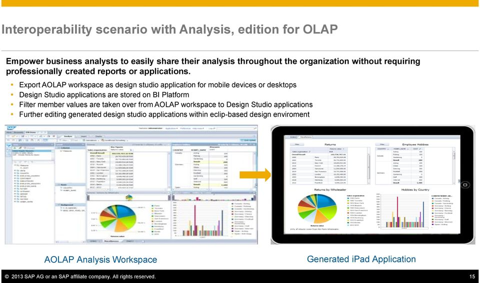 Export AOLAP workspace as design studio application for mobile devices or desktops Design Studio applications are stored on BI Platform Filter member values