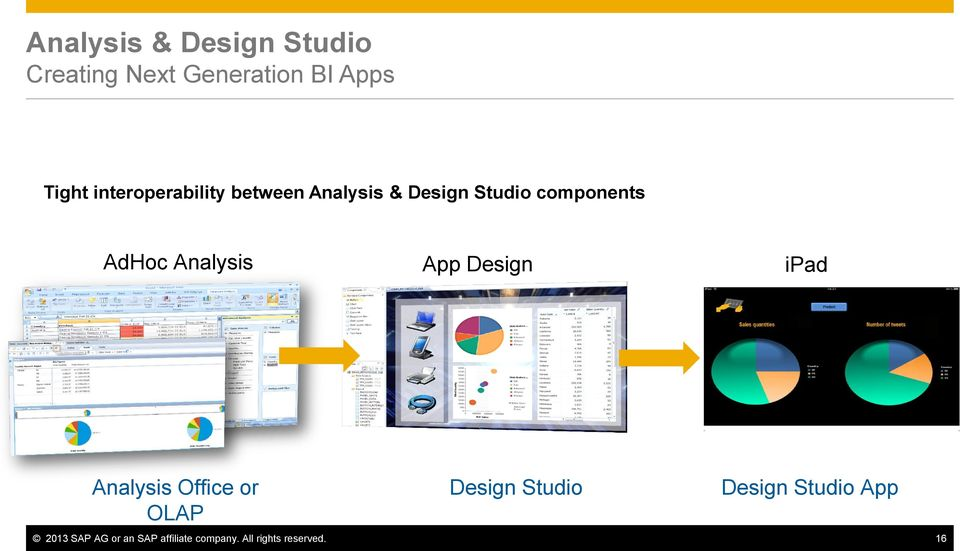 Analysis App Design ipad Analysis Office or OLAP Design Studio