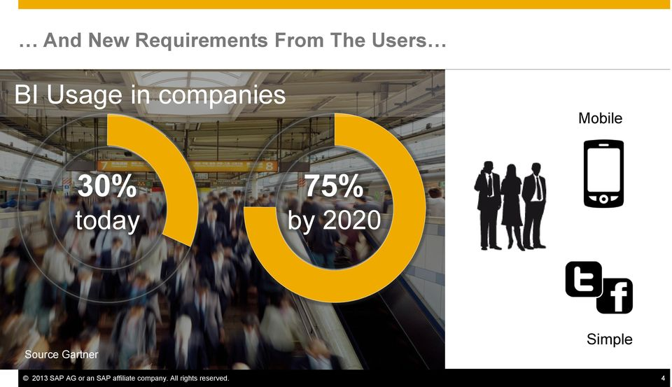 2020 Source Gartner Simple 2013 SAP AG or