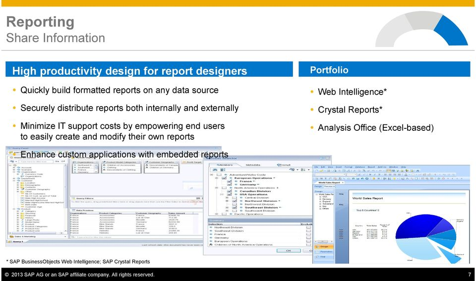 modify their own reports Portfolio Web Intelligence* Crystal Reports* Analysis Office (Excel-based) Enhance custom applications