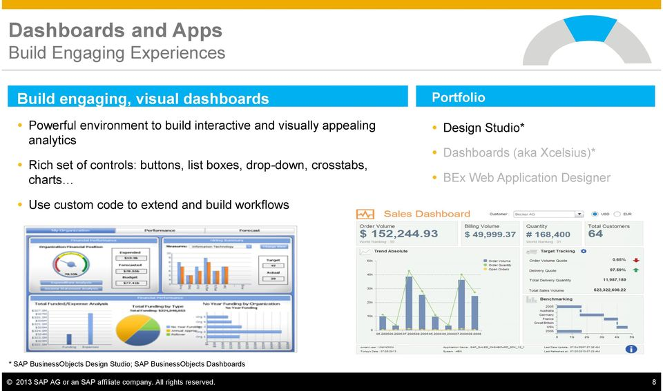 Portfolio Design Studio* Dashboards (aka Xcelsius)* BEx Web Application Designer Use custom code to extend and build