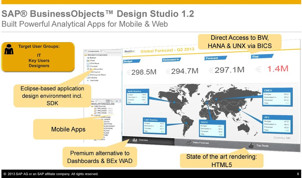 via BICS Eclipse-based application design environment incl.