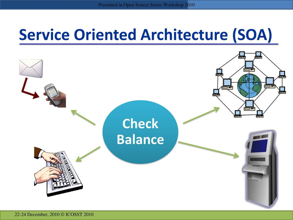 Research papers service oriented architecture