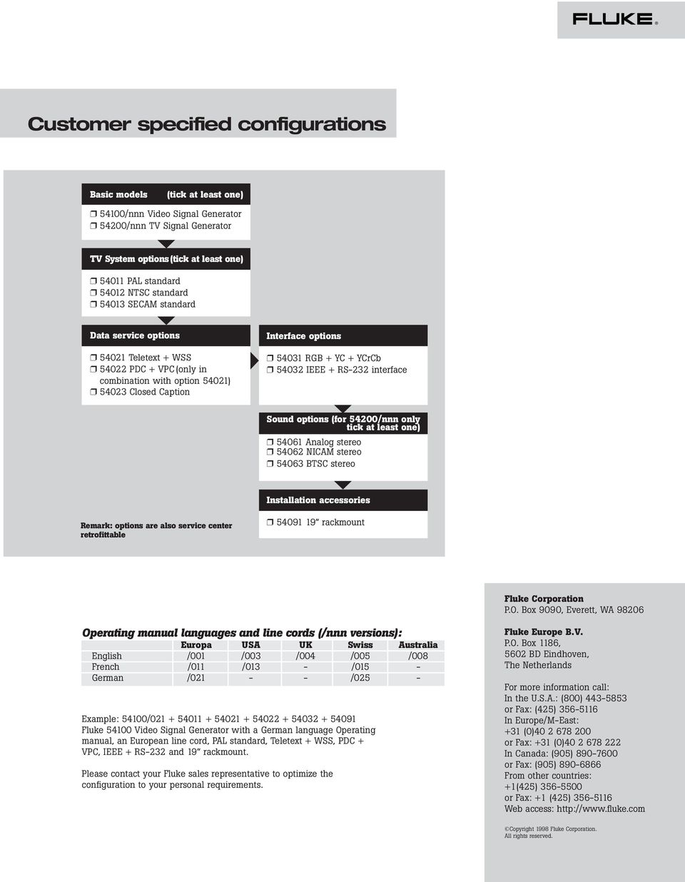 IEEE + RS-232 interface Sound options (for 54200/nnn only tick at least one) 54061 Analog stereo 54062 NICAM stereo 54063 BTSC stereo Installation accessories Remark: options are also service center