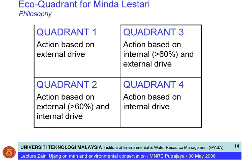 QUADRANT 3 Social obligation and branding