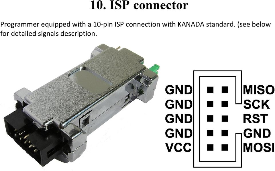 connection with KANADA standard.