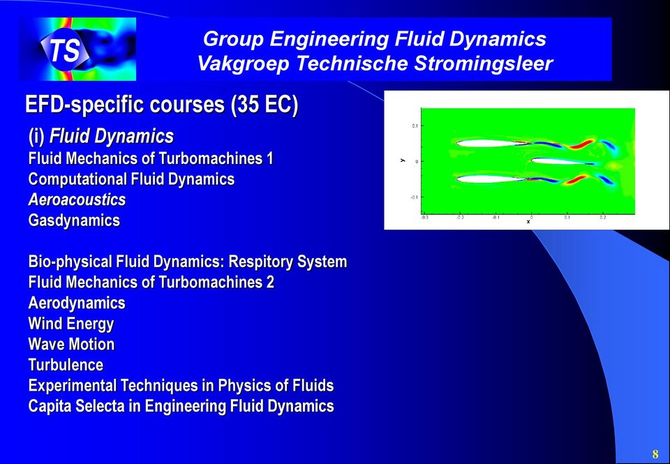 Thesis on fluid mechanics