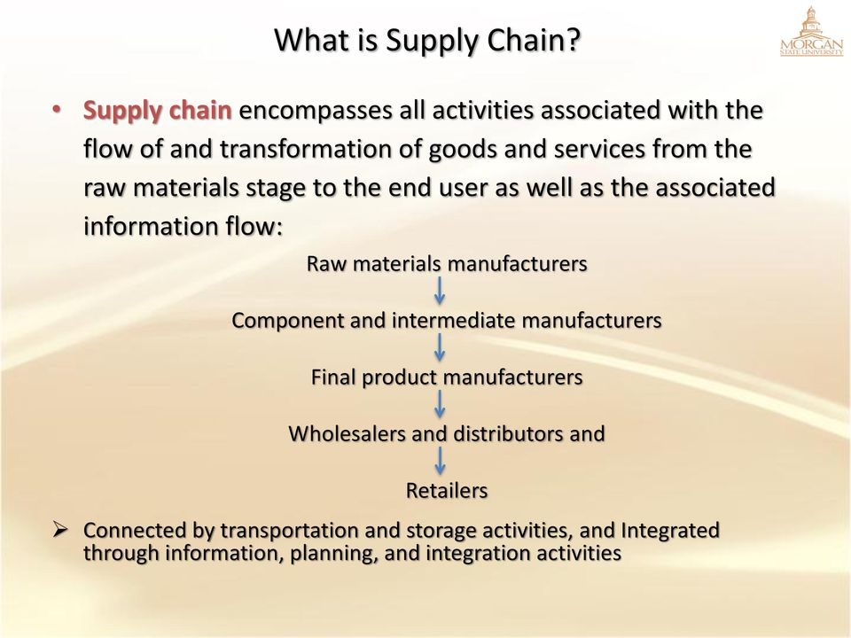 raw materials stage to the end user as well as the associated information flow: Raw materials manufacturers Component
