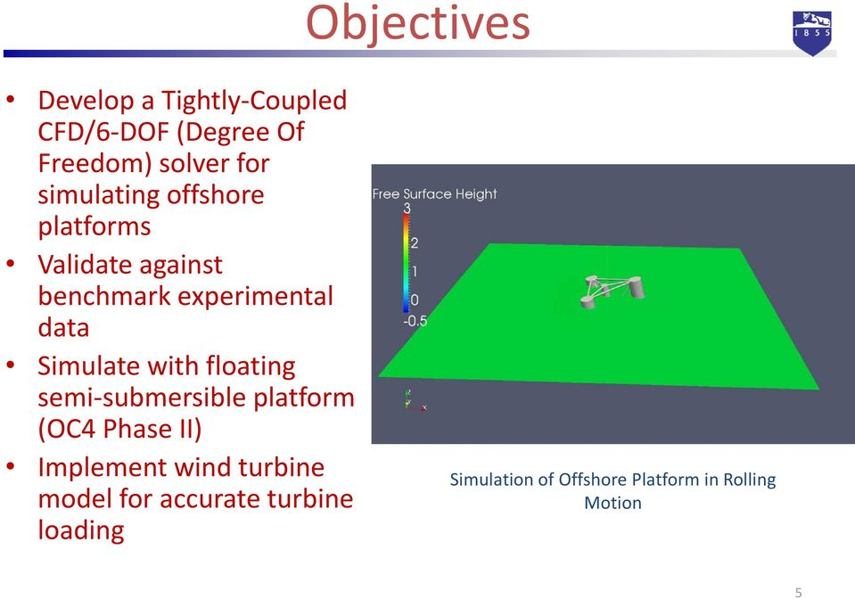 semi-submersible platform (OC4 Phase II) Implement wind turbine model for accurate
