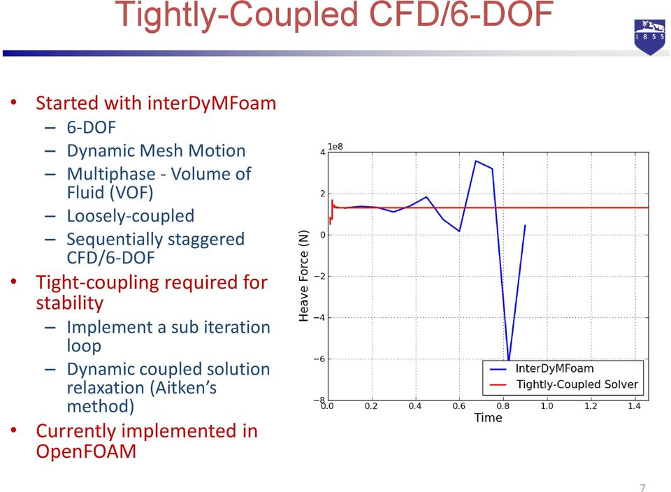 CFD/6-DOF Tight-coupling required for stability Implement a sub iteration loop
