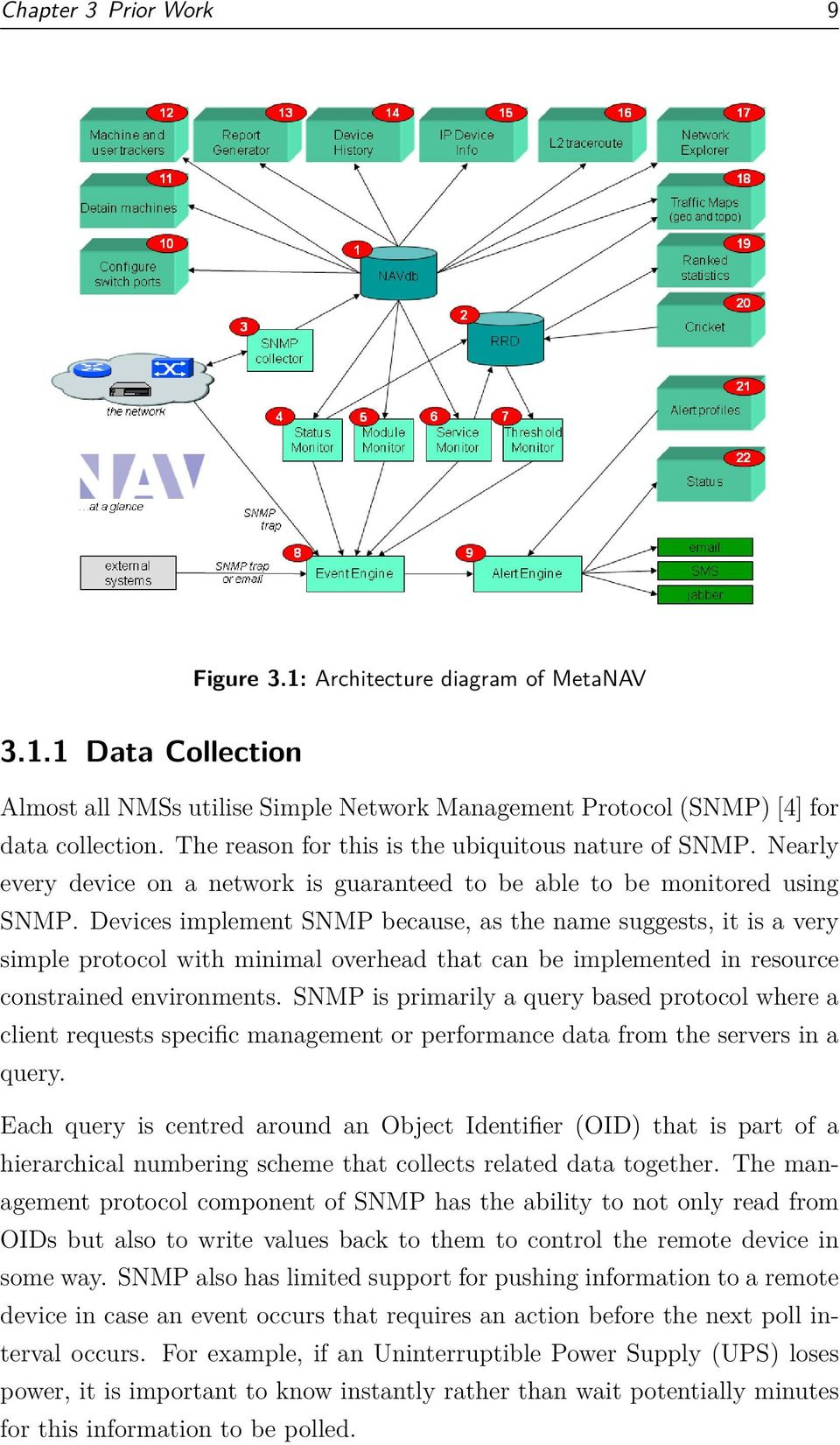 Devices implement SNMP because, as the name suggests, it is a very simple protocol with minimal overhead that can be implemented in resource constrained environments.