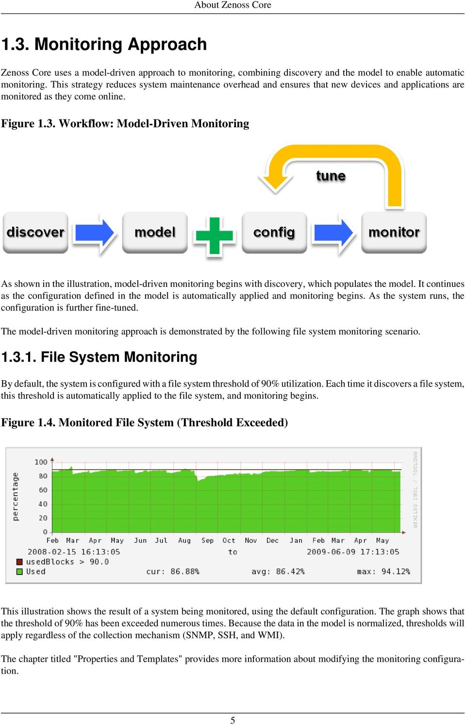 Workflow: Model-Driven Monitoring As shown in the illustration, model-driven monitoring begins with discovery, which populates the model.
