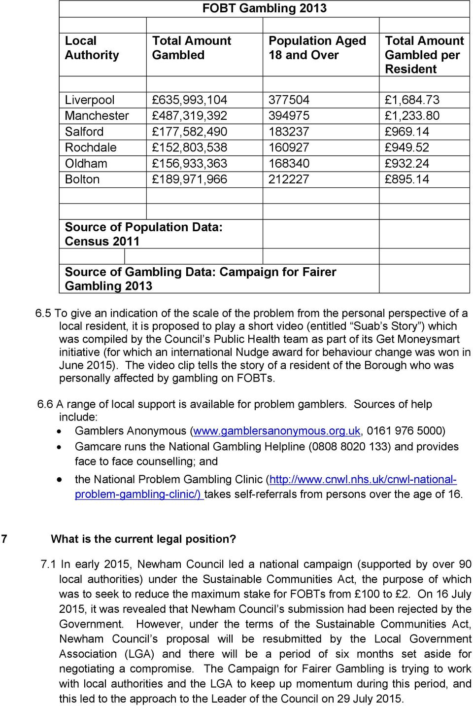 14 Source of Population Data: Census 2011 Source of Gambling Data: Campaign for Fairer Gambling 2013 6.