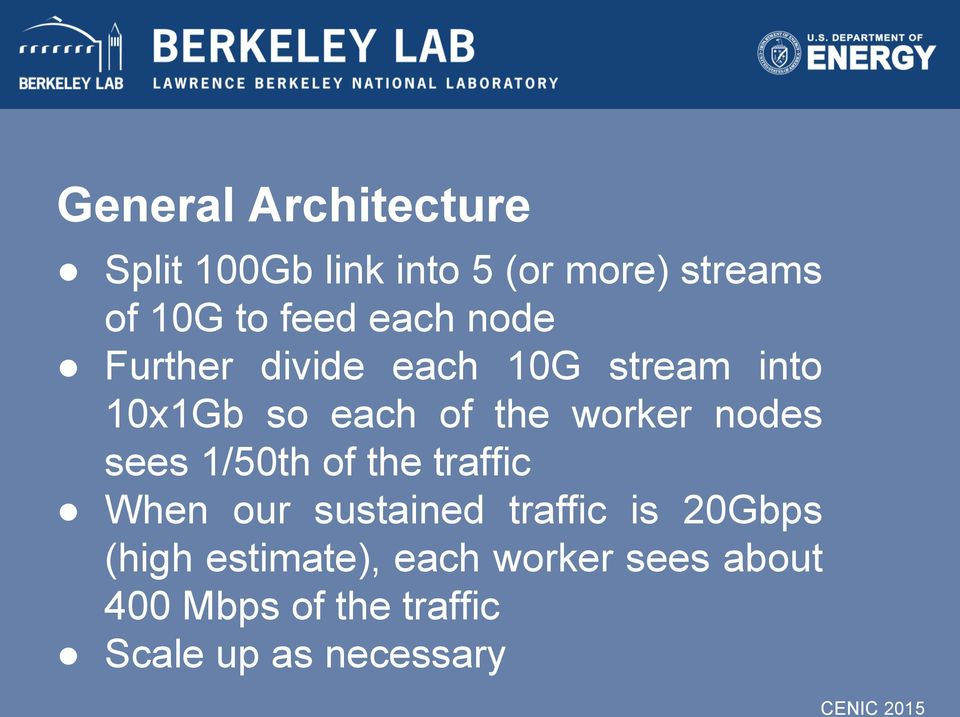 worker nodes sees 1/50th of the traffic When our sustained traffic is 20Gbps